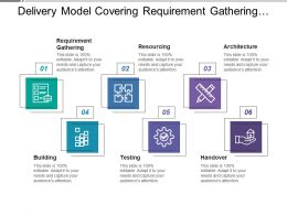 Delivery Model Covering Requirement Gathering Resourcing Architecture And Handover