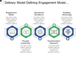 Delivery Model Defining Engagement Model Leadership Operational Excellence Approach