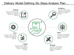 Delivery Model Defining Six Steps Analysis Plan Design Test