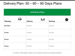 Delivery Plan 30 60 90 Days Plans