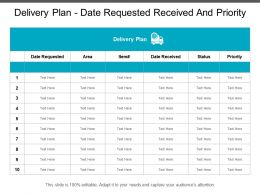 Delivery Plan Date Requested Received And Priority