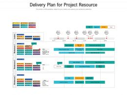 Delivery Plan For Project Resource