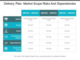 Delivery Plan Market Scope Risks And Dependencies