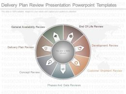 Delivery Plan Review Presentation Powerpoint Templates