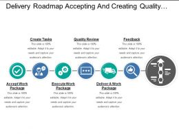 Delivery Roadmap Accepting And Creating Quality Review Product