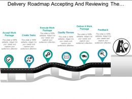 Delivery Roadmap Accepting And Reviewing The Package With Feedback