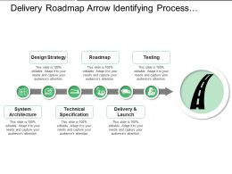 Delivery Roadmap Arrow Identifying Process Strategy Testing Launching
