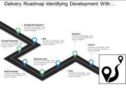 Delivery Roadmap Identifying Development With Feasibility And Launching