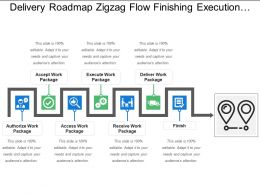 Delivery Roadmap Zigzag Flow Finishing Execution Process
