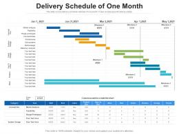 Delivery Schedule Of One Month