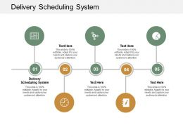 Delivery Scheduling System Ppt Powerpoint Presentation Summary Slideshow Cpb