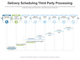 Delivery Scheduling Third Party Processing