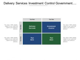 Delivery Services Investment Control Government Resources Business Landscape