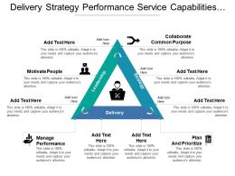 Delivery Strategy Performance Service Capabilities With Icons