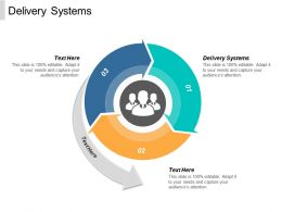 Delivery Systems Ppt Powerpoint Presentation Gallery Graphics Pictures Cpb