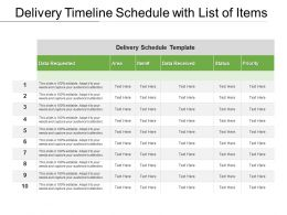 Delivery Timeline Schedule With List Of Items