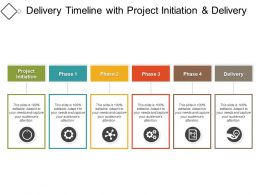 Delivery Timeline With Project Initiation And Delivery