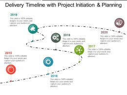 Delivery Timeline With Project Initiation And Planning
