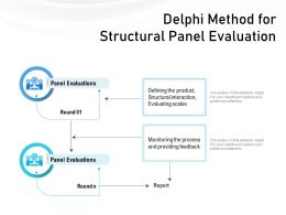 Delphi Method For Structural Panel Evaluation