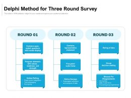Delphi Method For Three Round Survey