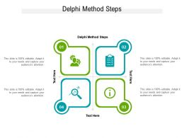 Delphi Method Steps Ppt Powerpoint Presentation Ideas Graphic Tips Cpb