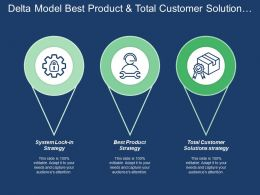Delta Model Best Product And Total Customer Solution Strategy