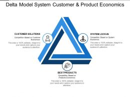 Delta Model System Customer And Product Economics