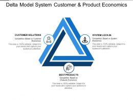 Delta Model System Customer And Product Economics
