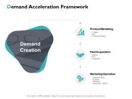 Demand Acceleration Framework Paid Acquisition Powerpoint Presentation File