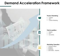 Demand Acceleration Framework Paid Acquisition Ppt Powerpoint Presentation Outline Graphic