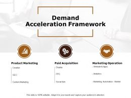 Demand Acceleration Framework Ppt Powerpoint Presentation Infographics Model