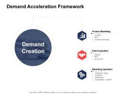 Demand Acceleration Framework Ppt Powerpoint Presentation Inspiration Diagrams