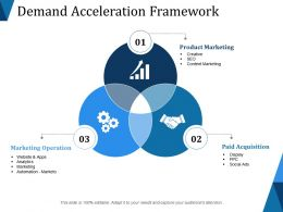Demand Acceleration Framework Presentation Design