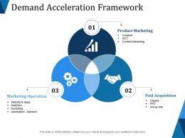 Demand Acceleration Framework Presentation Design
