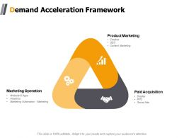 Demand Acceleration Framework Product Marketing Powerpoint Presentation Show