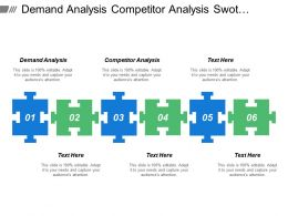 Demand Analysis Competitor Analysis Swot Analysis Marketing Objectives