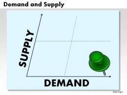 Demand And Supply Powerpoint Presentation Slides