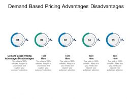 Demand Based Pricing Advantages Disadvantages Ppt Powerpoint Slideshow Cpb