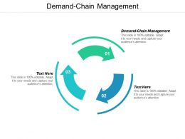 Demand Chain Management Ppt Powerpoint Presentation Ideas Format Cpb
