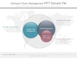 Demand Chain Management Ppt Sample File