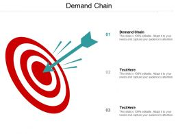 Demand Chain Ppt Powerpoint Presentation Infographic Template Show Cpb