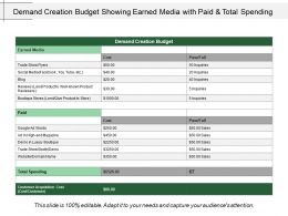 Demand Creation Budget Showing Earned Media With Paid And Total Spending