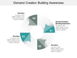 Demand Creation Building Awareness Ppt Powerpoint Presentation File Templates Cpb