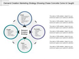 Demand Creation Marketing Strategy Showing Chase Concrete Come And Caught