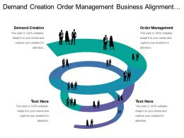 Demand Creation Order Management Business Alignment Supplier Management
