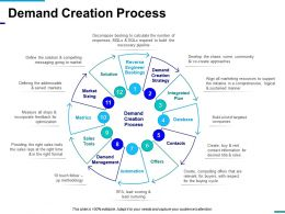 Demand Creation Process Powerpoint Slide Templates Download