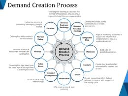 Demand Creation Process Ppt Infographic Template
