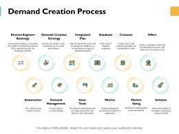 Demand Creation Process Ppt Powerpoint Presentation Gallery Shapes