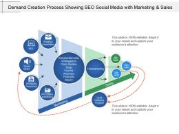 demand_creation_process_showing_seo_social_media_with_marketing_and_sales_Slide01