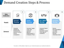 Demand Creation Steps And Process Ppt Diagrams